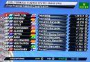 فورمولا 1 – جائزة الولايات المتحدة الكبرى -لمحة سريعة عن السباق بالاضافة الى نتائج التجارب التأهيلية الاولى