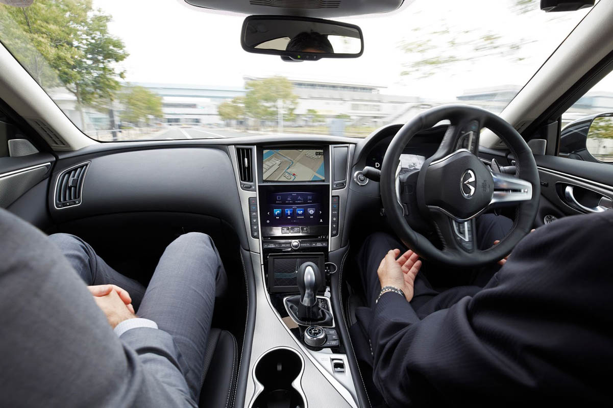 Global Autonomous Car Market To Grow By 36% And Hit A b Value By 2023