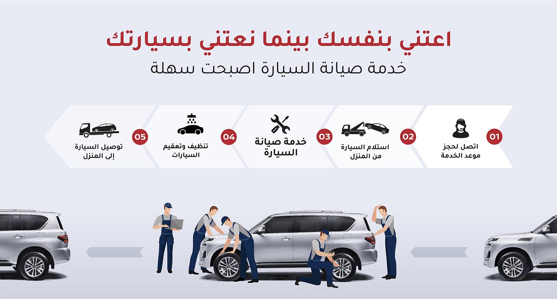 المسعود للسيارات تقدم لعملائها خدمة استلام وتسليم السيارات من وإلى مراكز الصيانة تماشياً مع الأوضاع الراهنة